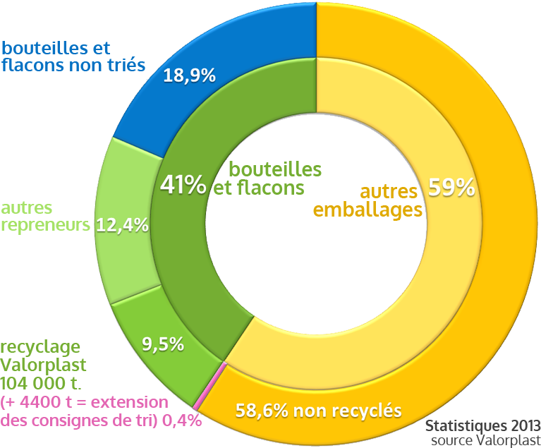 cercle-recyclage-2014-4