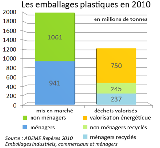 recyclage-emballagesplastiques4